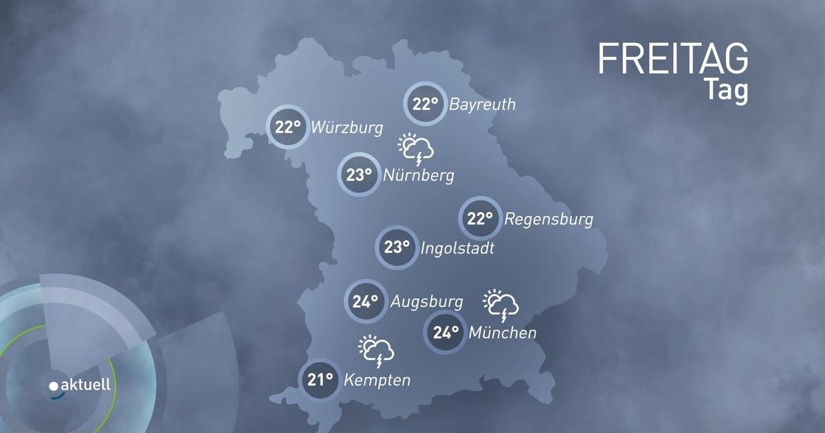 Das Wetter Augsburg