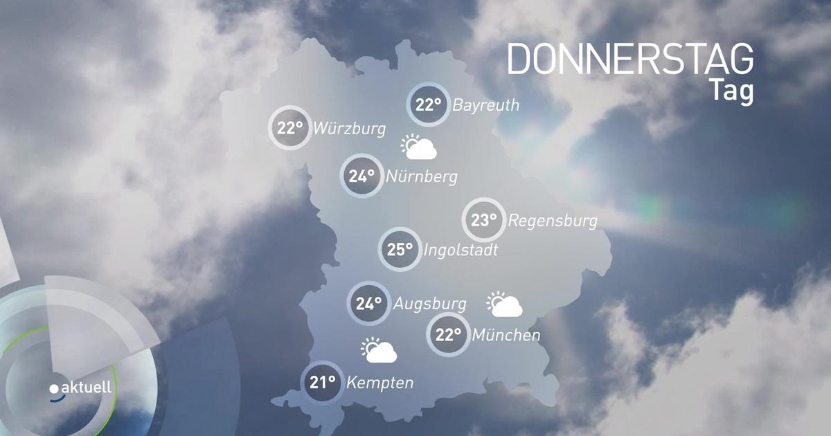 Wette Augsburg